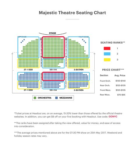 theatre seating broadhurst theater seating chart guide