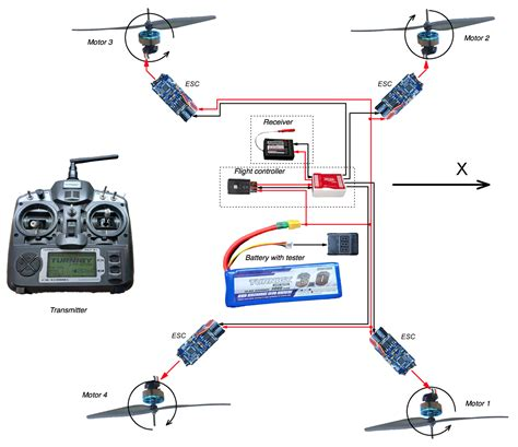250 quadcopter wiring diagram wiring diagram with