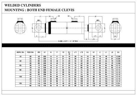 hydraulic design criteria us army praxis hydraulics sdn bhd