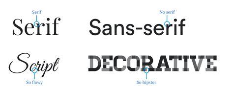 decorative design types decorative font exles www pixshark images