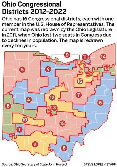 ohio district map groups pushing issue to change how districts are