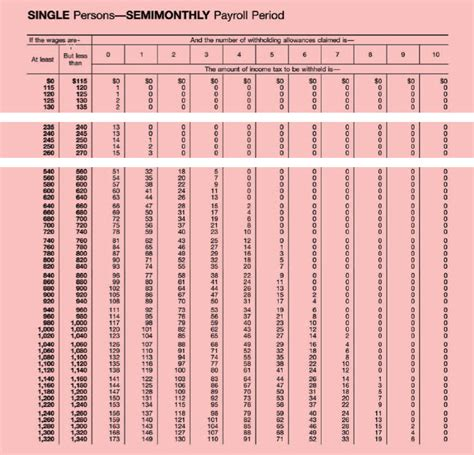 free paycheck calculator hourly and salary employees quickbooks