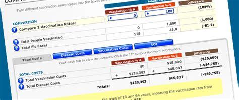 email format novartis novartis vaccines flu vaccine com medicom health