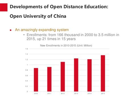 Mba China Ministry Of Education by Open Distance Education In China Trends And Developments