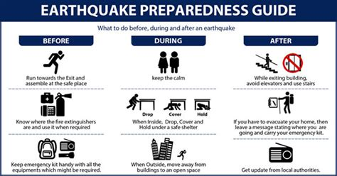 earthquake survival tips earthquake preparedness guide