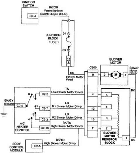 dodge caravan 1996 blower motor schematic wiring diagram