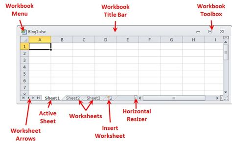 Parts Of An Excel Spreadsheet by Excel 2010 Excel 2010 Workbook Parts
