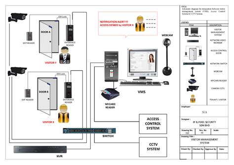 access control wiring diagram  auto electrical wiring diagram