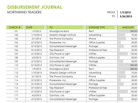 disbursement journal template disbursement report for microsoft excel