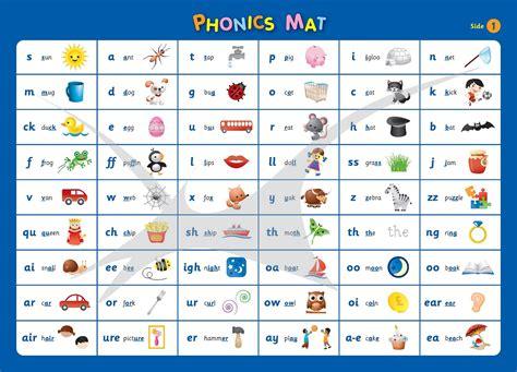 Phoneme Mats by Dactyl Publishing Phonics Learning Mats