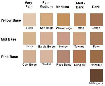 Revlon Colorstay Concealer Promo youngblood mineral foundation 35 oz cool