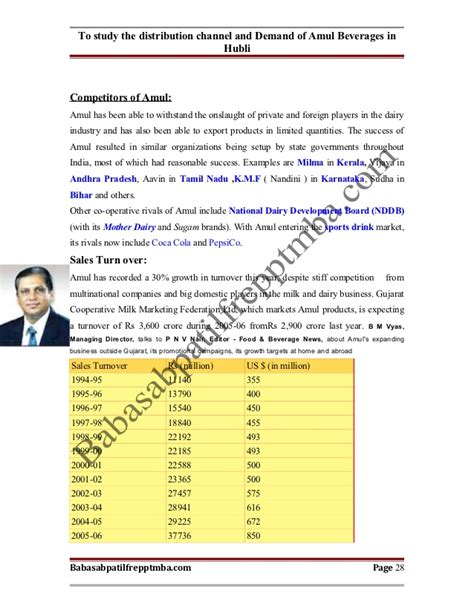 Distribution Channel Project Mba by A Project Report On Distribution Channel And Demand Of