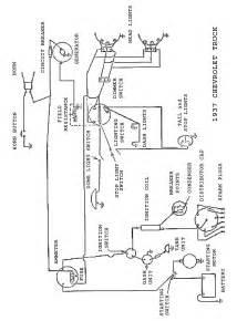 1937 Dodge Truck Wiring Harness Chevrolet 1938 Car Wiring Harness Chevrolet Get Free