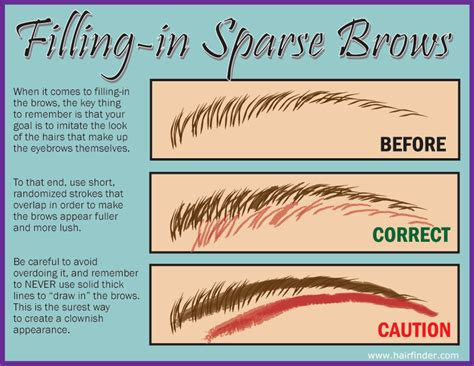 12 Tips On How To Pluck Your Eyebrows by 15 Tips And Tricks On How To Get Thick Eyebrows And
