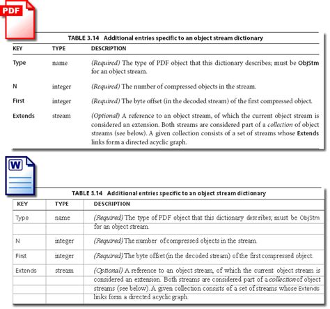 convert pdf to word table extract tables from pdf to word pdf documents to word