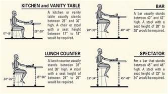 standard dining room chair height standard table height