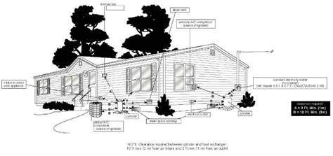 Shed Placement From Property Line by Technical Guidelines P38 Energy