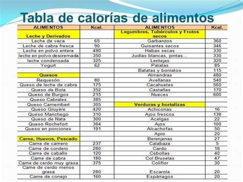 calorias de los alimento alimentaci 211 n ppt descargar