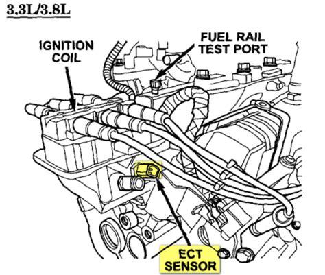 2003 dodge caravan a 3 3 liter temperature engine coolant volt