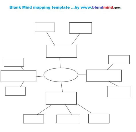 mind map outline template mind map template use for any subject capd adhd