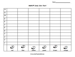 printable color graphs graphing m ms candy color chart a to z teacher stuff