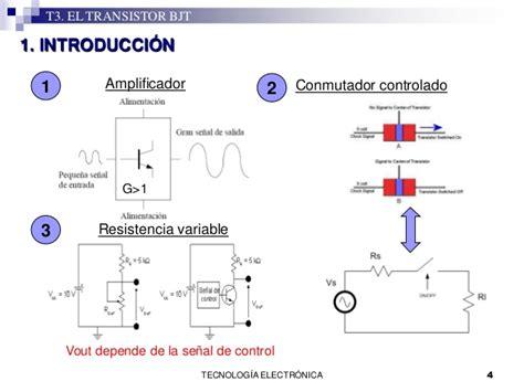 transistor fet introduccion transistor bjt introduccion 28 images transistor bjt transistores bjt caracteristicas