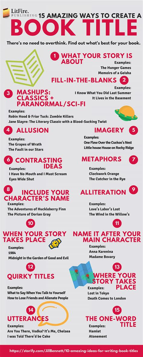 How To Write A Book Name In An Essay by Tips On Creating Book Titles Infographic Galleycat