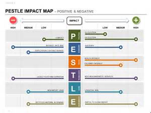 strategic roadmap template powerpoint this pestle product strategy template helps inform your