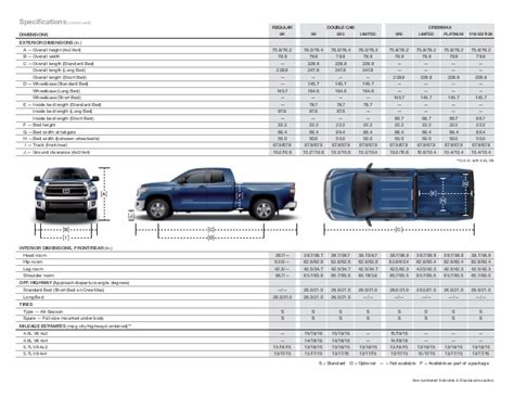 toyota tundra bed length 2015 toyota tundra brochure vehicle details