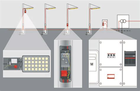 surge protector lights meaning surge protection concept for led street lights ee publishers