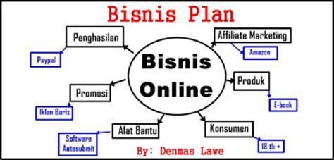 cara membuat business plan property contoh judul business plan contoh 0917