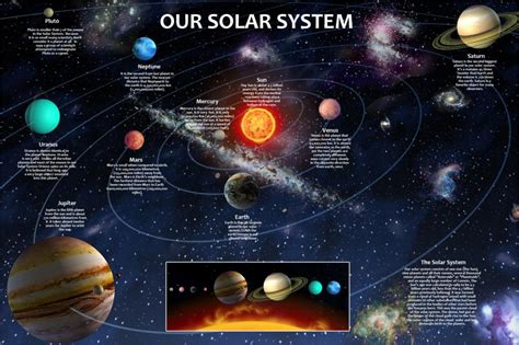 solar system purchase aliexpress buy solar system science universe astronomy education poster home school decor