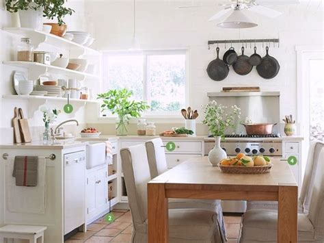 Home Decorating Style Quizzes thinking of redecorating the kitchen check out these
