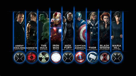 best avenger top 5 libertarian themes in the