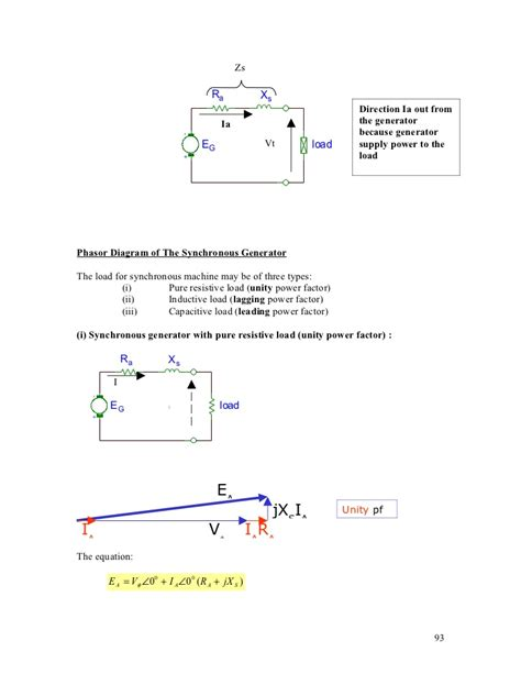 vector diagram generator vector diagram synchronous generator gallery how to