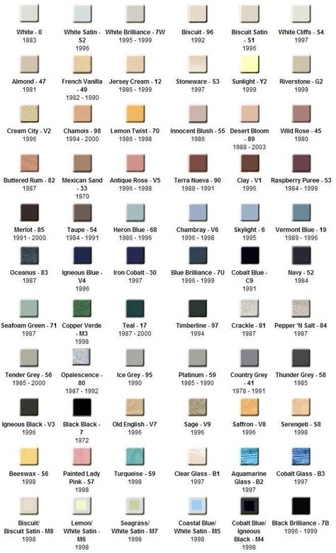 kohler toilet colors top kohler toilet colors chart images for tattoos