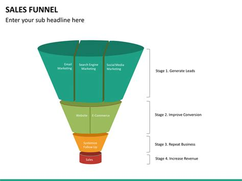 Sales Funnel Powerpoint Template Sketchbubble Sales Funnel Powerpoint