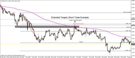 swing trade strategy low risk swing trading strategy ysifopukaqow web fc2 com