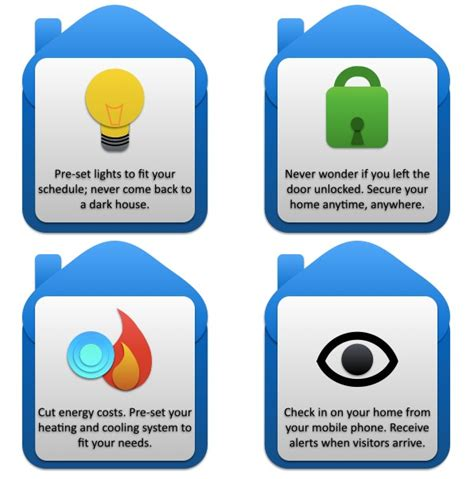 is smart home technology a security risk the anatomy of a smart but safe home vector security