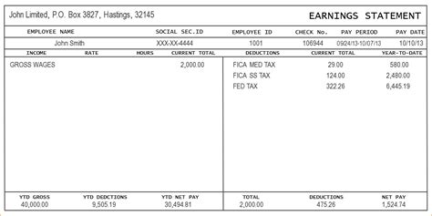 templates for pay stubs 7 check stub templates timeline template
