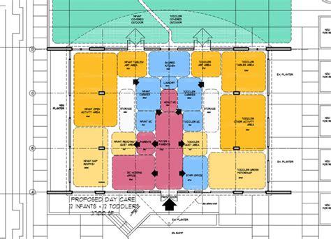 Child Care Design Guidelines Vancouver | architecture pre construction