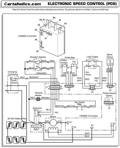 ezgo wiring diagram wiring diagram
