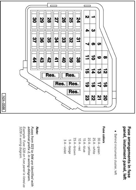 1998 Vw Cabrio Fuse Box Location   Wiring Diagram Database