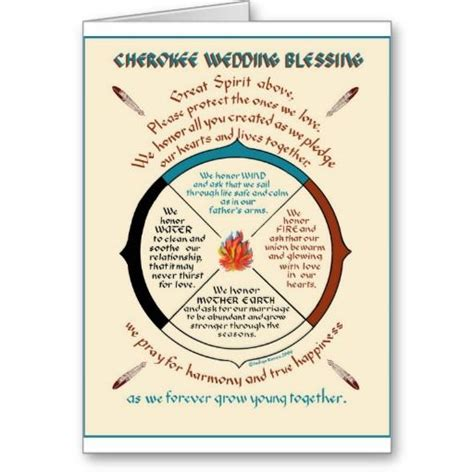 Wedding Blessing Gifts by Wedding Blessing Card Wedding Blessing