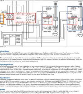 rockwell 755 wiring diagrams car wiring diagrams