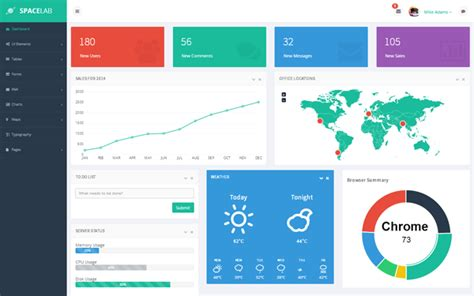 bootstrap themes spacelab dina bootstrap themes and templates spacelab