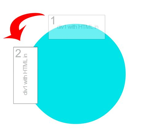 jquery rotate div jquery rotate boxes around circle stack overflow