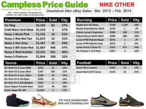 Nike List adidas basketball shoes price list adidas store shop