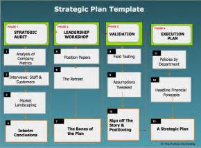 6 strategic plan templates word excel pdf templates