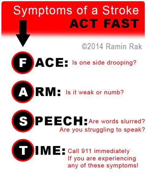 stroke symptoms ramin rak